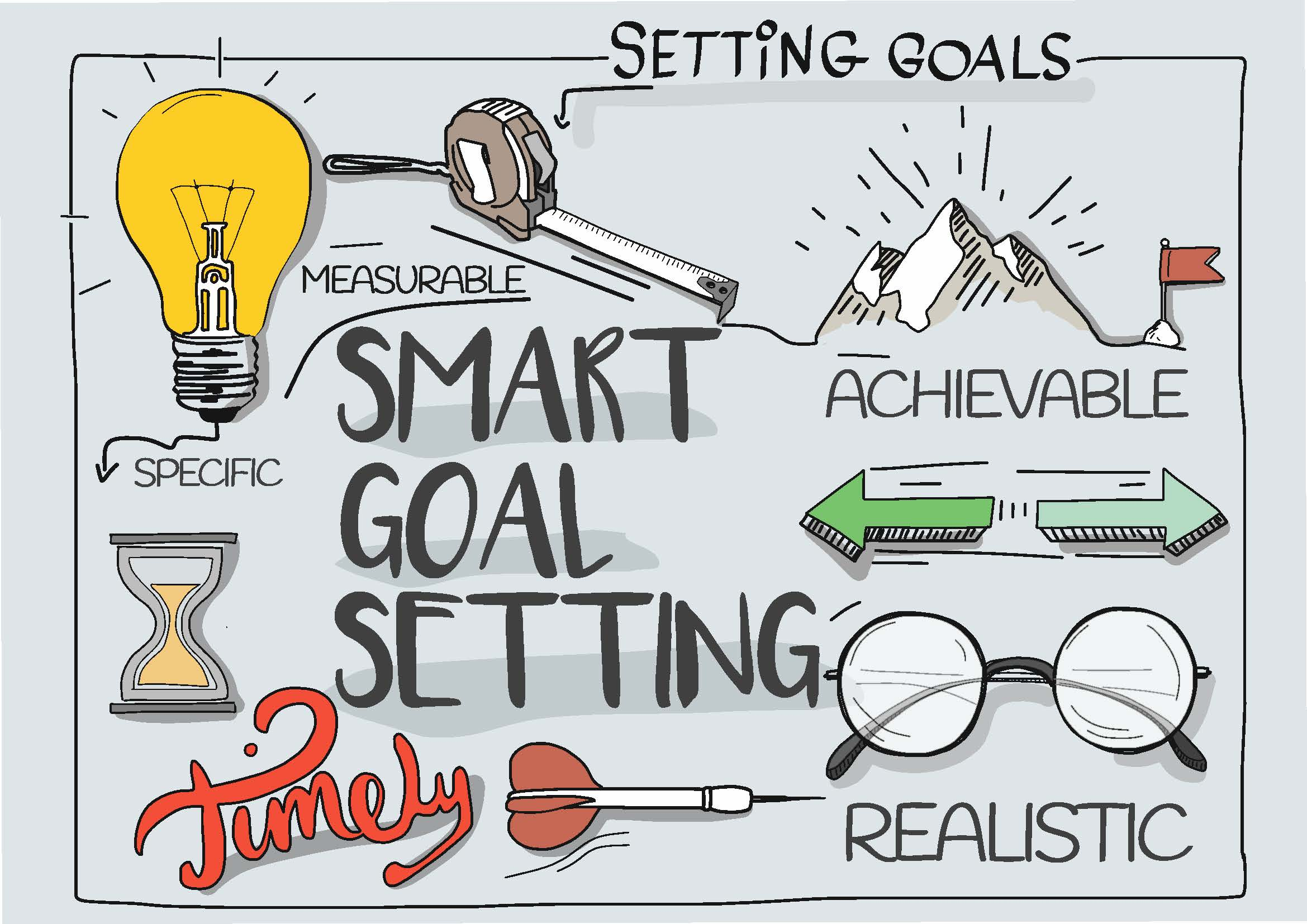 Creating S.M.A.R.T. Goals for Your New Year's Resolutions